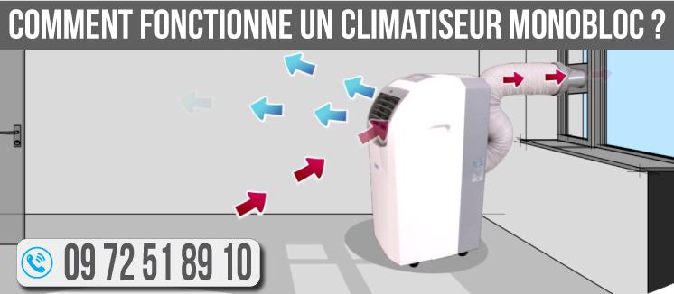 Comment-fonctionne-un-climatiseur-monobloc